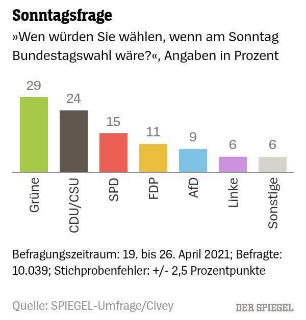 Deutschland allgemein 41077076dy