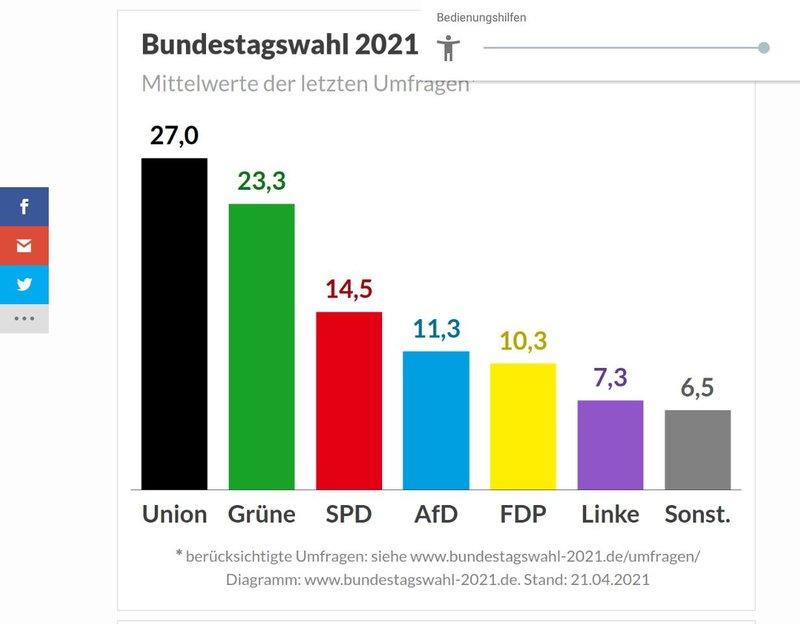 Deutschland allgemein 41077077kb