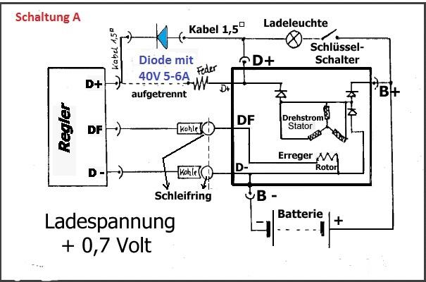 Lichtmaschine d+ funktion – Über Autos in der Zukunft
